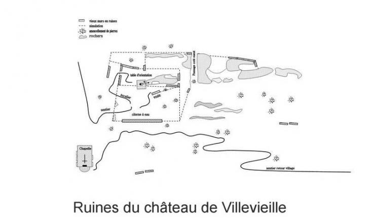 Villevieille- schémas-localisation-des-ruines - crédit Corraro Luigi